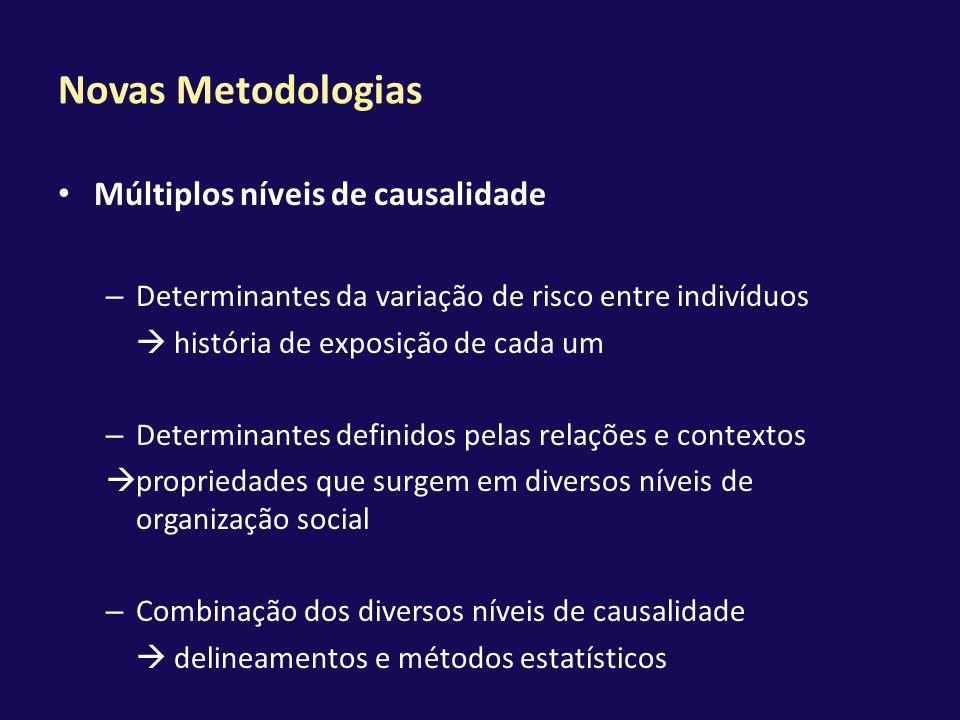 Novas Metodologias Múltiplos níveis de causalidade – Determinantes da variação de risco entre indivíduos história de exposição de cada um – Determinan