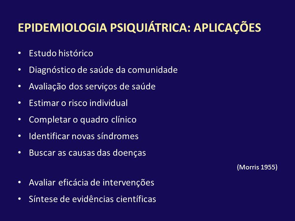 EPIDEMIOLOGIA PSIQUIÁTRICA: APLICAÇÕES Estudo histórico Diagnóstico de saúde da comunidade Avaliação dos serviços de saúde Estimar o risco individual