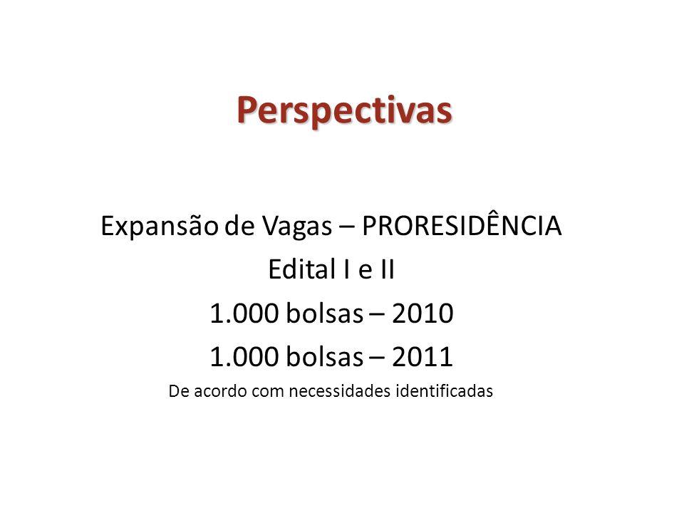 Perspectivas Expansão de Vagas – PRORESIDÊNCIA Edital I e II 1.000 bolsas – 2010 1.000 bolsas – 2011 De acordo com necessidades identificadas