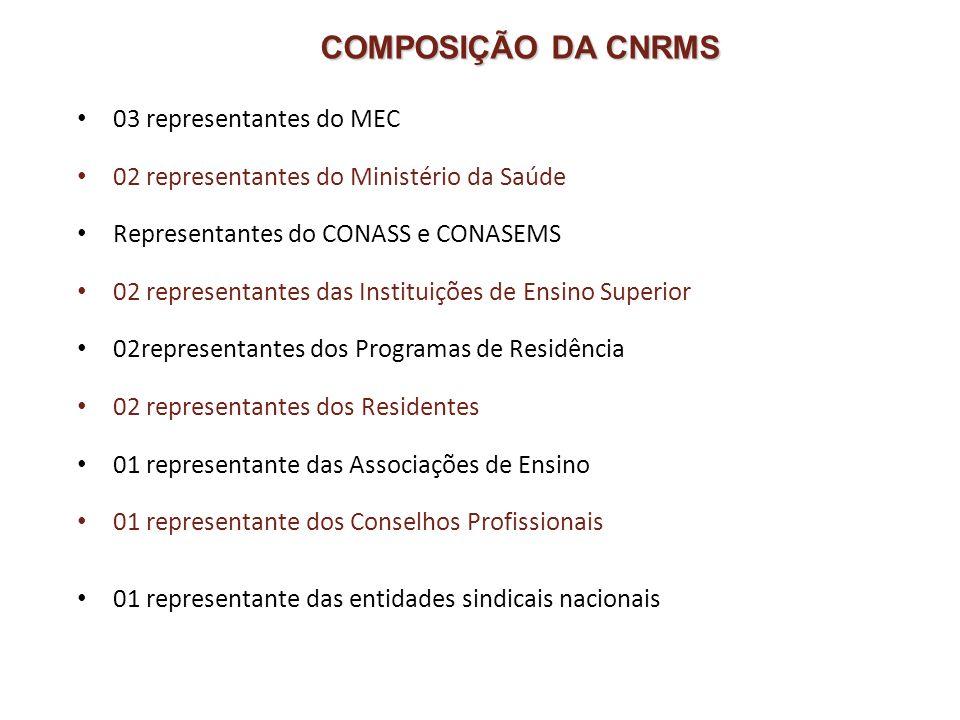 03 representantes do MEC 02 representantes do Ministério da Saúde Representantes do CONASS e CONASEMS 02 representantes das Instituições de Ensino Sup
