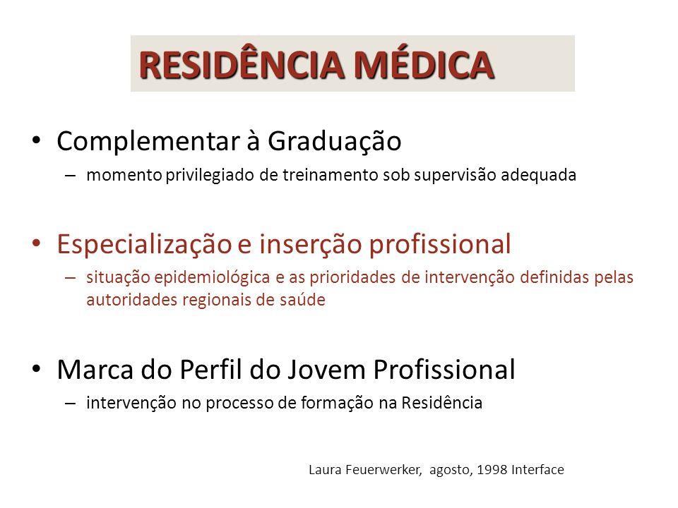 RESIDÊNCIA MÉDICA Complementar à Graduação – momento privilegiado de treinamento sob supervisão adequada Especialização e inserção profissional – situ