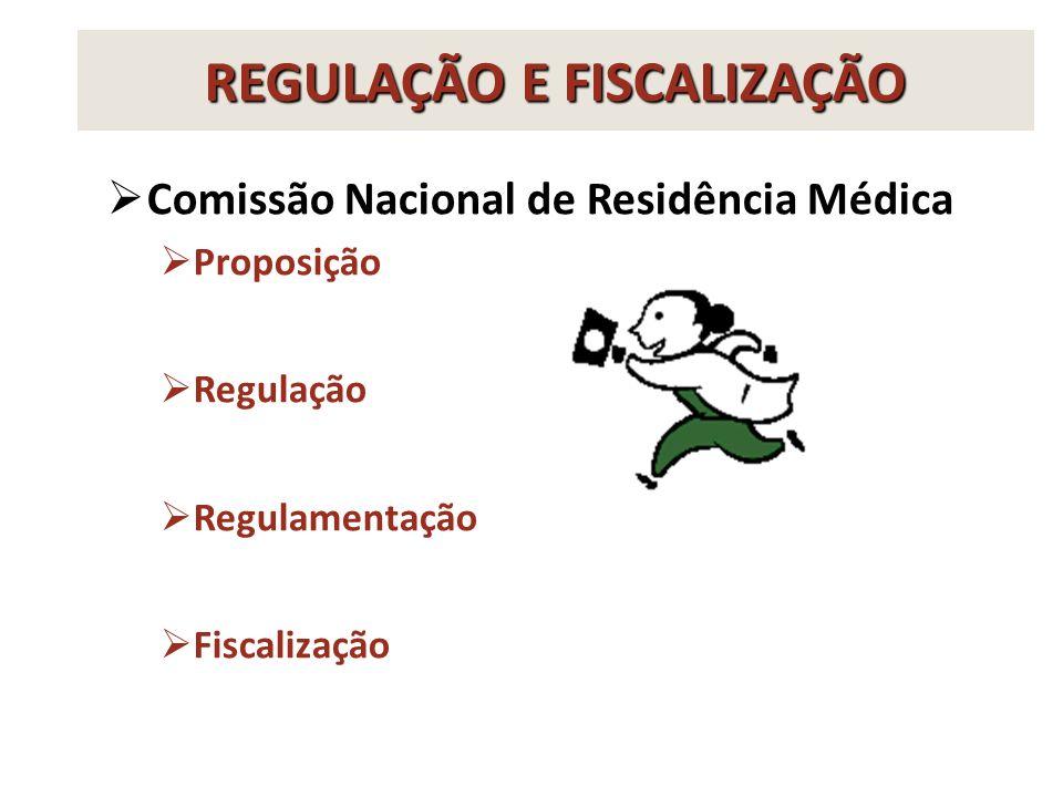 REGULAÇÃO E FISCALIZAÇÃO Comissão Nacional de Residência Médica Proposição Regulação Regulamentação Fiscalização