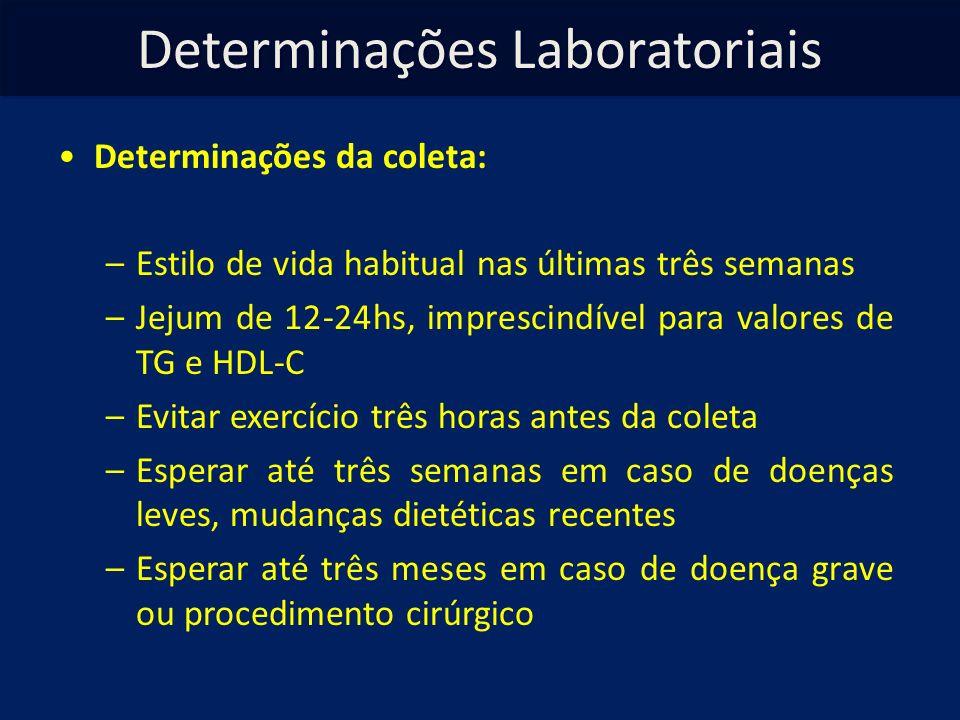 Determinações Laboratoriais Determinações da coleta: –Estilo de vida habitual nas últimas três semanas –Jejum de 12-24hs, imprescindível para valores