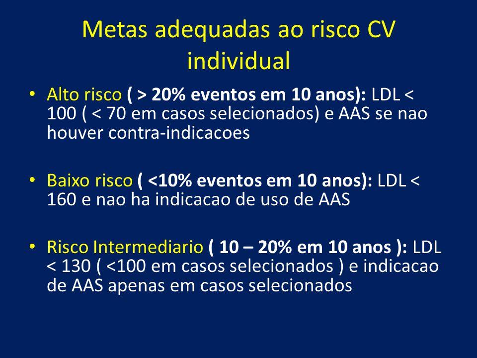 Metas adequadas ao risco CV individual Alto risco ( > 20% eventos em 10 anos): LDL < 100 ( < 70 em casos selecionados) e AAS se nao houver contra-indi