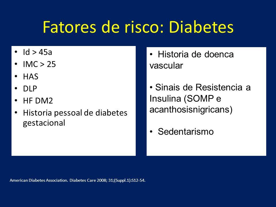 Fatores de risco: Diabetes Id > 45a IMC > 25 HAS DLP HF DM2 Historia pessoal de diabetes gestacional American Diabetes Association. Diabetes Care 2008