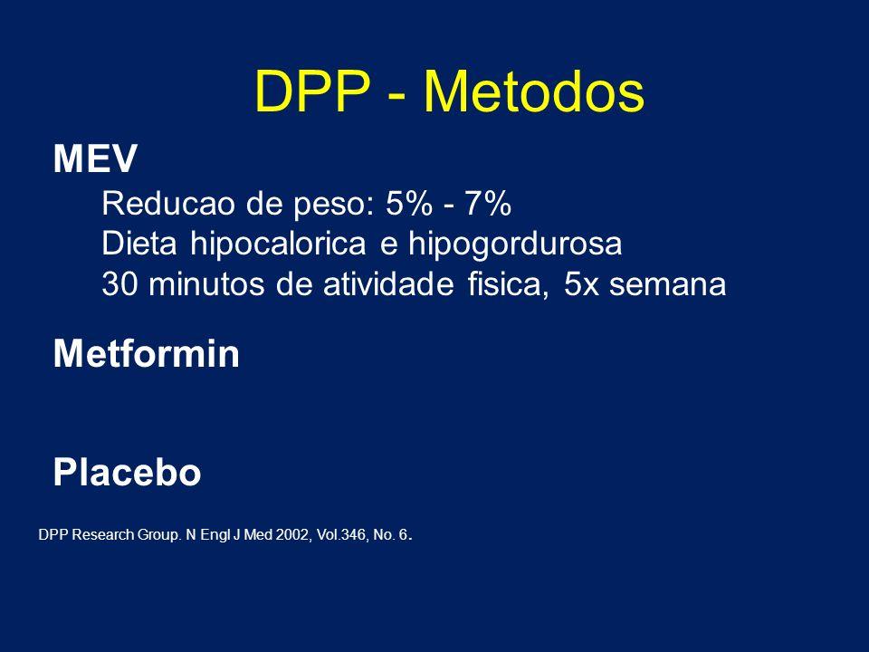 DPP - Metodos DPP Research Group. N Engl J Med 2002, Vol.346, No. 6. MEV Reducao de peso: 5% - 7% Dieta hipocalorica e hipogordurosa 30 minutos de ati