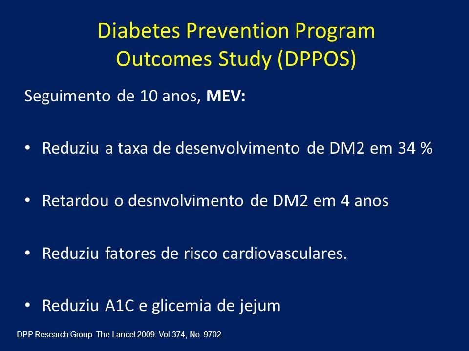 Diabetes Prevention Program Outcomes Study (DPPOS) Seguimento de 10 anos, MEV: Reduziu a taxa de desenvolvimento de DM2 em 34 % Retardou o desnvolvime