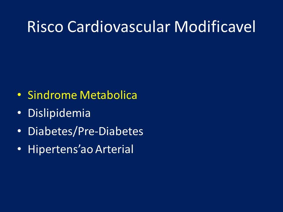 Criterios Diagnosticos Pre-diabetes e Diabetes A1C Glicemia JejumTTGO 75g Aceitavel< 100 mg/dl< 140 mg/dl Pre-diabetes5.7% - 6.4%100-125 mg/dl140-199 mg/dl Diabetes 6.5%> ou = 126 mg/dl> ou = 200 mg/dl American Diabetes Association.
