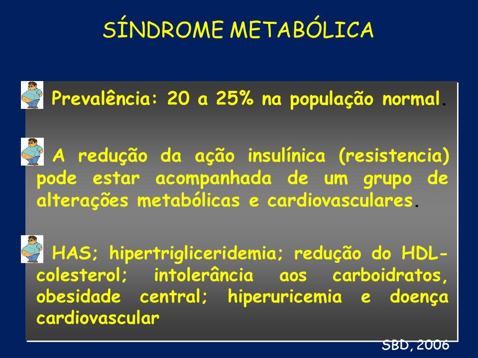 Prevalência: 20 a 25% na população normal. A redução da ação insulínica (resistencia) pode estar acompanhada de um grupo de alterações metabólicas e c
