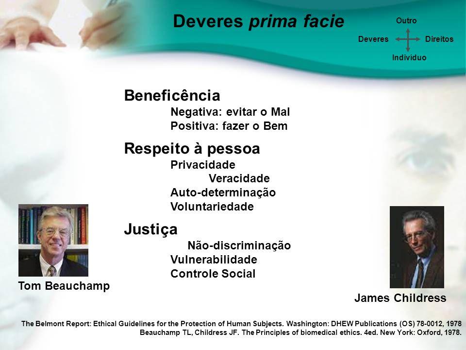 Beneficência Negativa: evitar o Mal Positiva: fazer o Bem Respeito à pessoa Privacidade Veracidade Auto-determinação Voluntariedade Justiça Não-discri