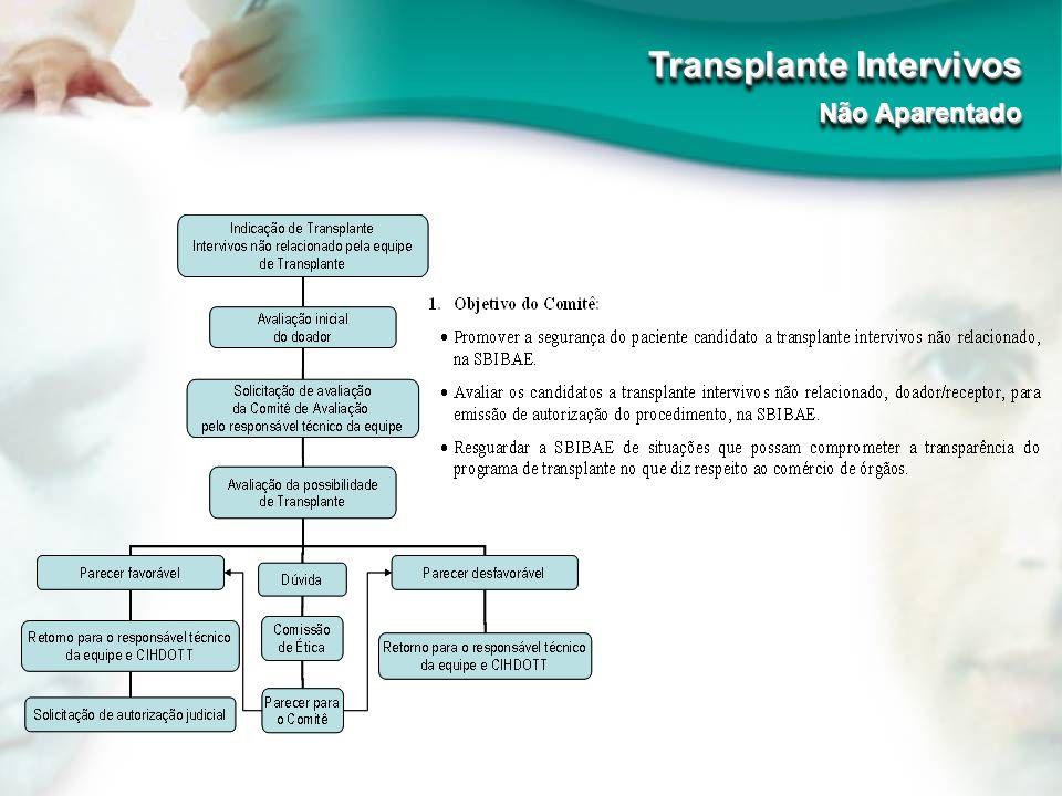 Transplante Intervivos Não Aparentado Transplante Intervivos Não Aparentado