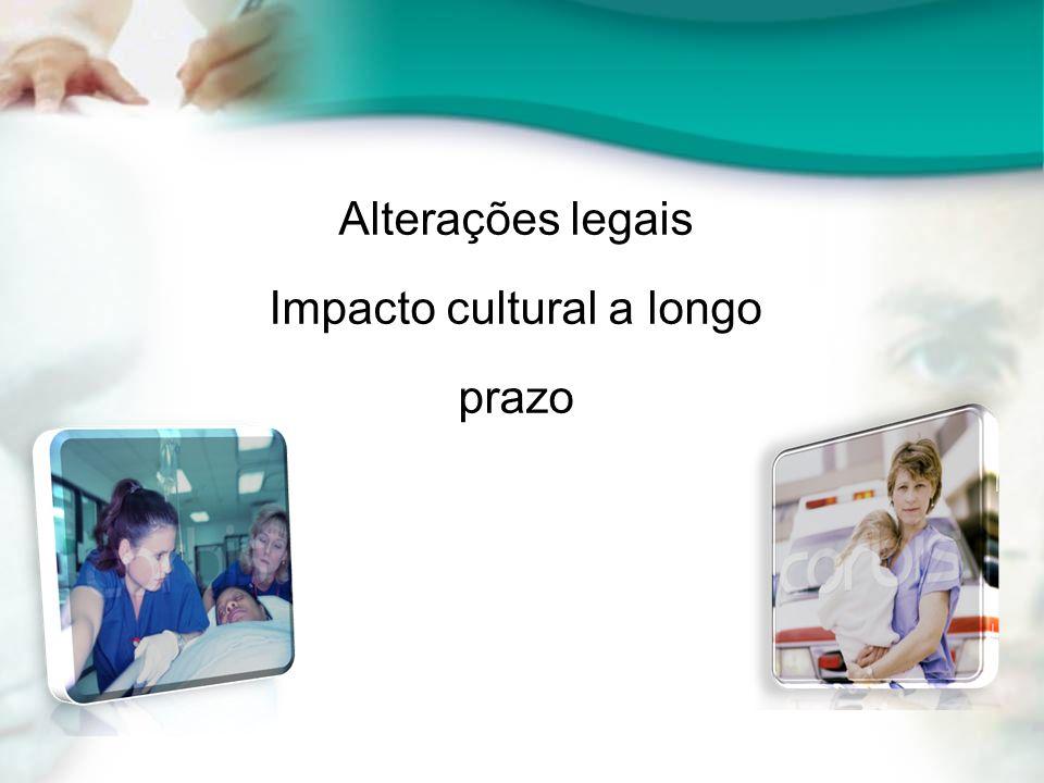 Alterações legais Impacto cultural a longo prazo