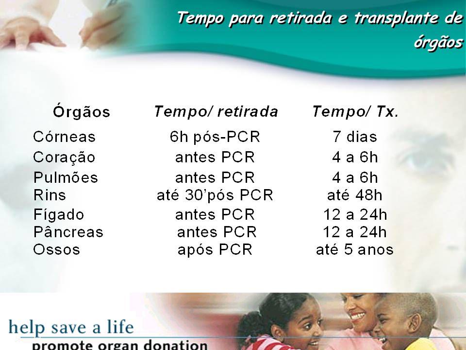 Tempo para retirada e transplante de órgãos