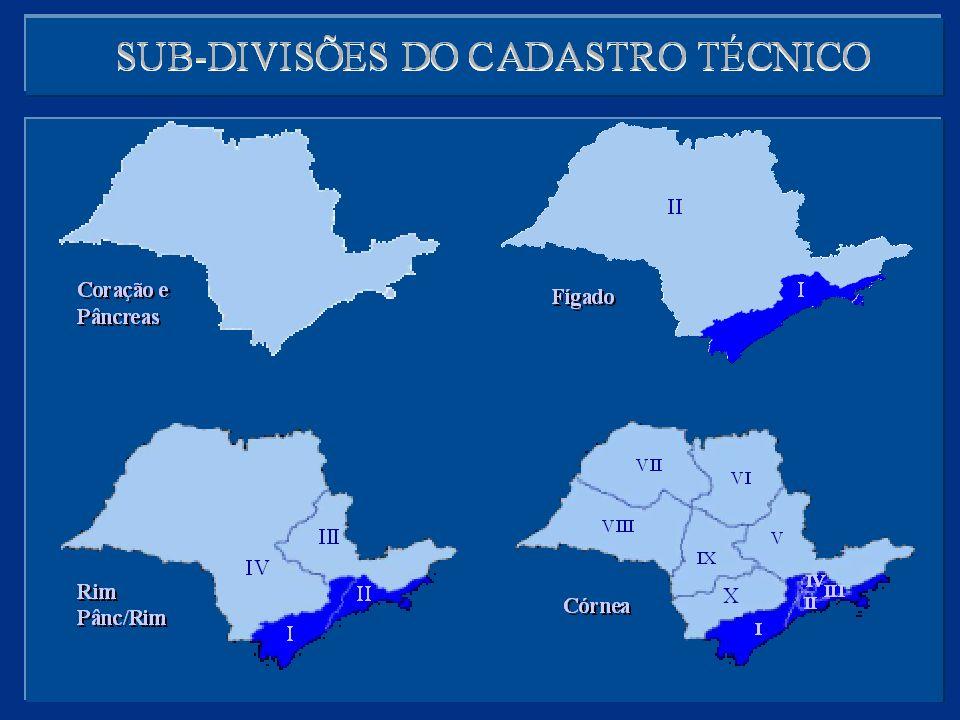 PA 1,3 MA 1,6 CE 10,3 GO 2,0 SP 12,0 RJ 4,6 MG 5,7 AL 1,3 PR 6,4 SC 16,7 Fonte: Associação Brasileira de Transplante de Órgãos BA 3,4 RS 12,2 MT 2,1
