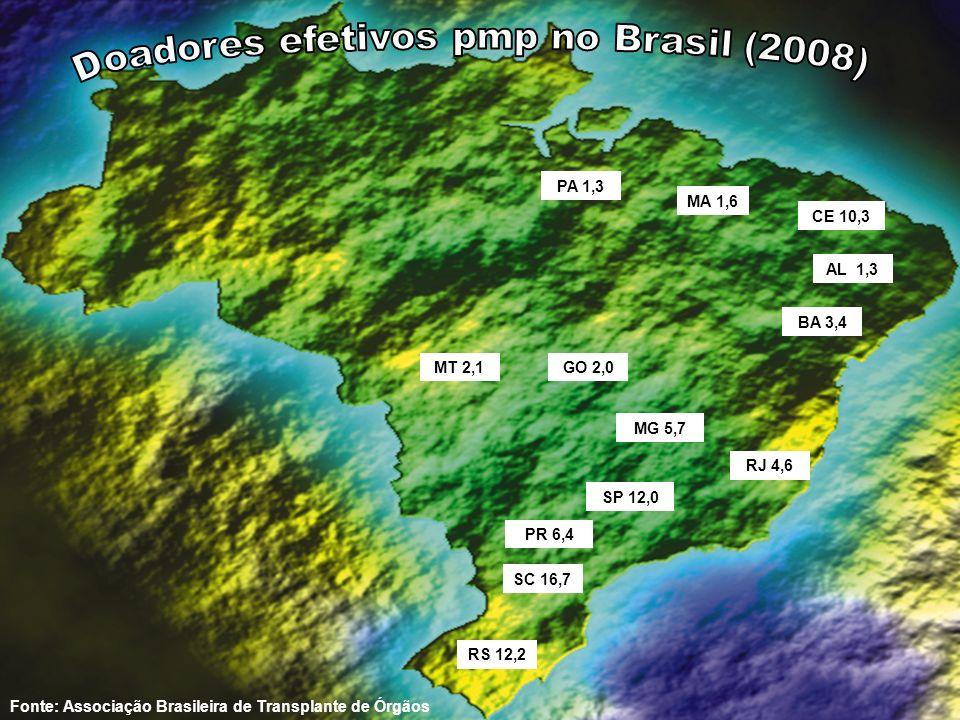 Fonte: ABTO Fonte: Registro Brasileiro de Transplantes (RBT). ABTO.