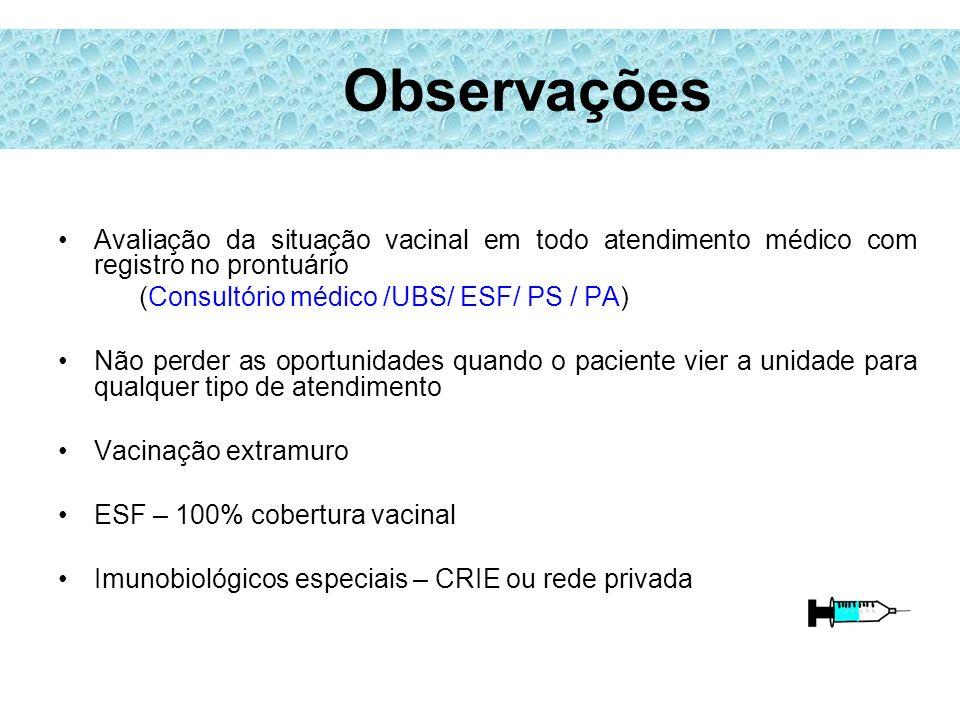 Observações Avaliação da situação vacinal em todo atendimento médico com registro no prontuário (Consultório médico /UBS/ ESF/ PS / PA) Não perder as