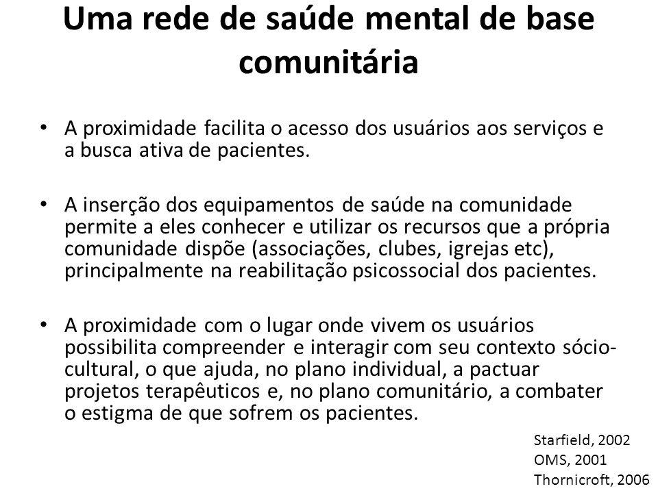 Uma rede de saúde mental de base comunitária A proximidade facilita o acesso dos usuários aos serviços e a busca ativa de pacientes. A inserção dos eq