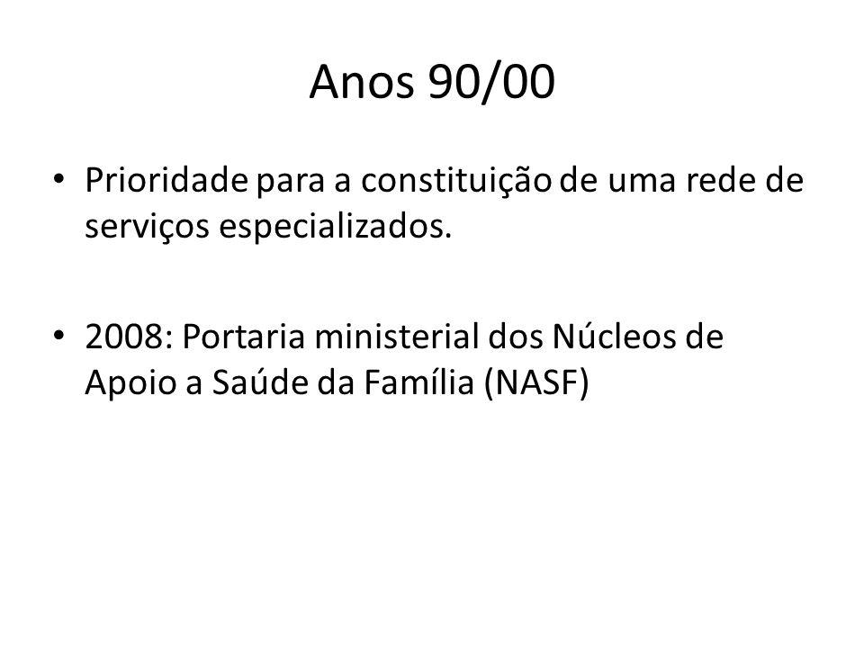 Anos 90/00 Prioridade para a constituição de uma rede de serviços especializados. 2008: Portaria ministerial dos Núcleos de Apoio a Saúde da Família (