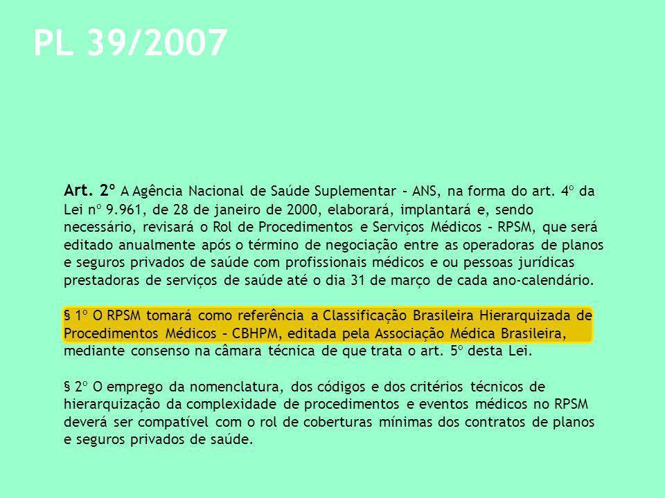 PL 39/2007 Art.2º A Agência Nacional de Saúde Suplementar – ANS, na forma do art.