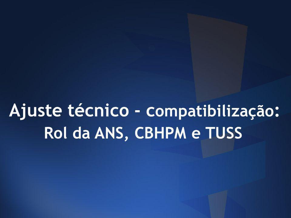 TUSS TISS - COPISS TERMINOLOGIA Rol ANS 2895 procedimentos CBHPM 3885 procedimentos