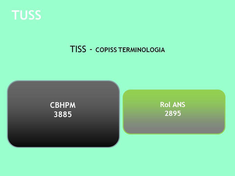 TUSS TISS - COPISS TERMINOLOGIA Rol ANS 200 CBHPM 990 COMUNS 2695 Outros 1200
