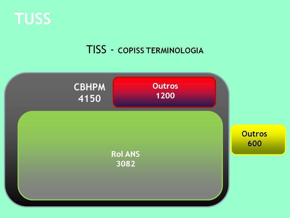 TUSS Outros 600 TISS - COPISS TERMINOLOGIA Rol ANS 3082 CBHPM 4150 Outros 1200