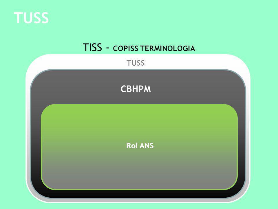 TUSS TISS - COPISS TERMINOLOGIA Rol ANS CBHPM TUSS
