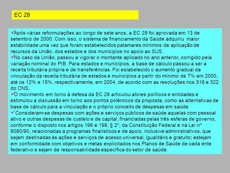 EC 29 Após várias reformulações ao longo de sete anos, a EC 29 foi aprovada em 13 de setembro de 2000. Com isso, o sistema de financiamento da Saúde a