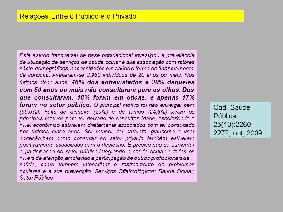 Este estudo transversal de base populacional investigou a prevalência de utilização de serviços de saúde ocular e sua associação com fatores sócio-dem