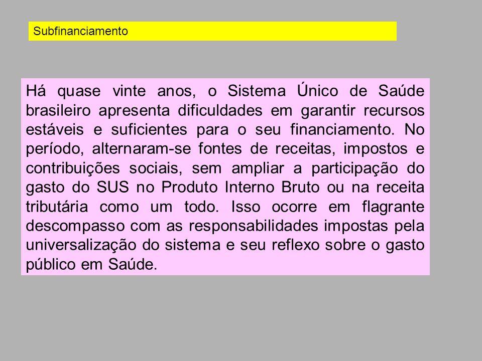 Há quase vinte anos, o Sistema Único de Saúde brasileiro apresenta dificuldades em garantir recursos estáveis e suficientes para o seu financiamento.