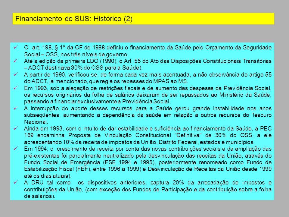 Financiamento do SUS: Histórico (2) O art. 198, § 1º da CF de 1988 definiu o financiamento da Saúde pelo Orçamento da Seguridade Social – OSS, nos trê