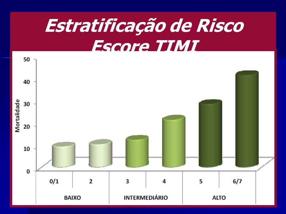 Estratificação de Risco Escore TIMI Antman e col. Jama 2000, 284:835-42.