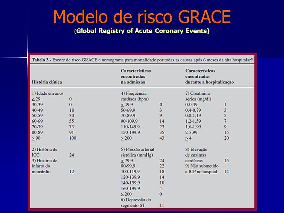 Modelo de risco GRACE ( Global Registry of Acute Coronary Events)