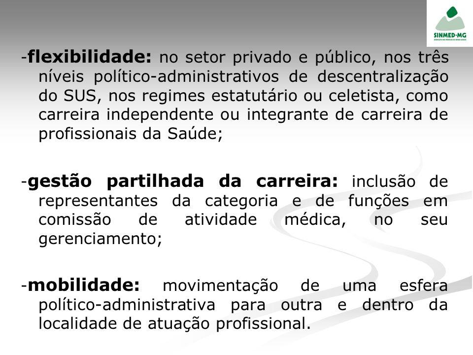 - - flexibilidade: no setor privado e público, nos três níveis político-administrativos de descentralização do SUS, nos regimes estatutário ou celetis