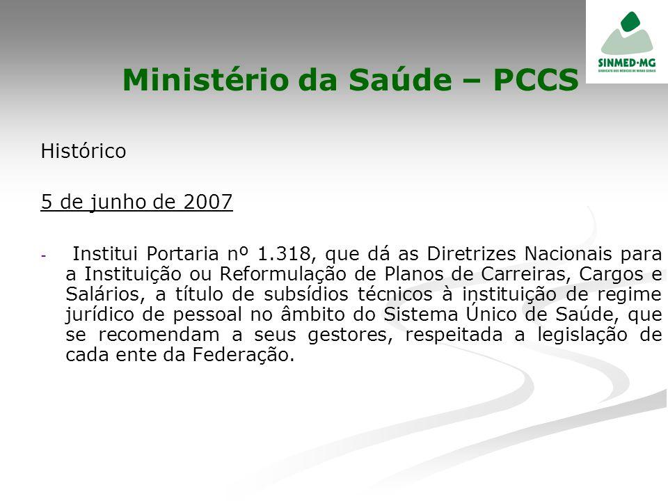 Ministério da Saúde – PCCS Histórico 5 de junho de 2007 - - Institui Portaria nº 1.318, que dá as Diretrizes Nacionais para a Instituição ou Reformula