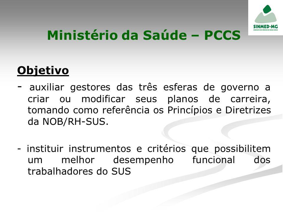 Ministério da Saúde – PCCS Objetivo - auxiliar gestores das três esferas de governo a criar ou modificar seus planos de carreira, tomando como referên