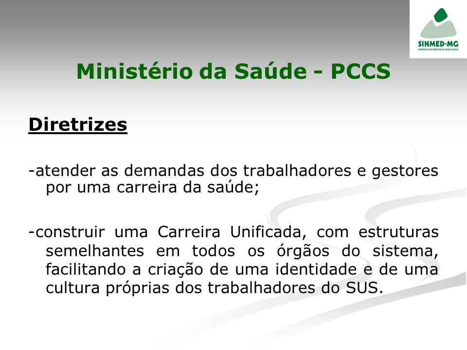 Ministério da Saúde - PCCS Diretrizes -atender as demandas dos trabalhadores e gestores por uma carreira da saúde; -construir uma Carreira Unificada,