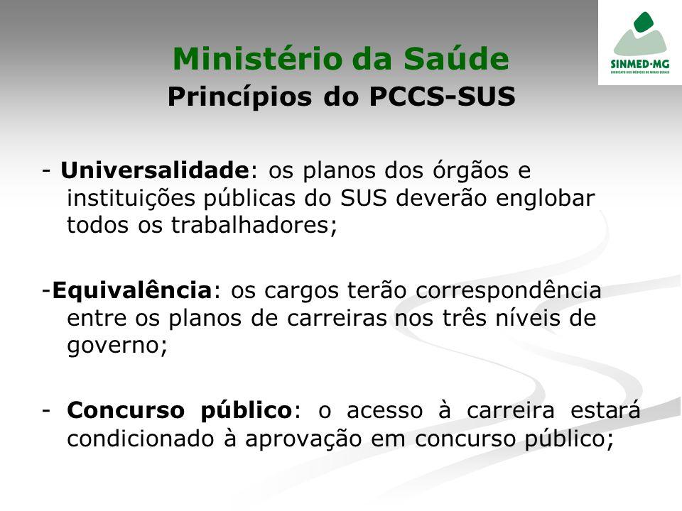 Ministério da Saúde Princípios do PCCS-SUS - Universalidade: os planos dos órgãos e instituições públicas do SUS deverão englobar todos os trabalhador