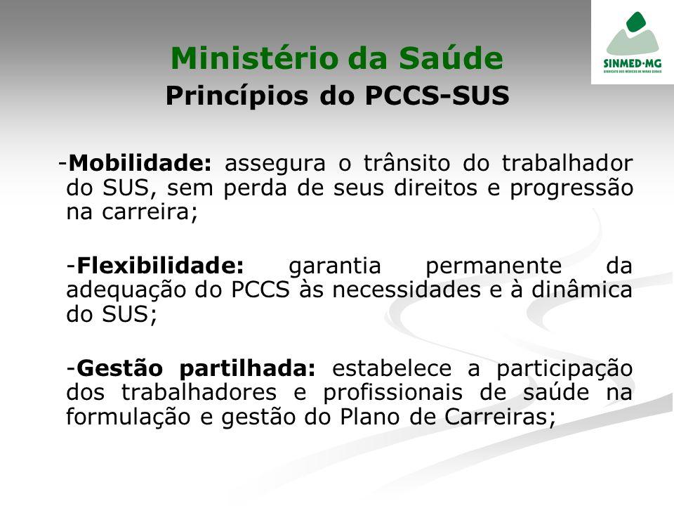 Ministério da Saúde Princípios do PCCS-SUS - Mobilidade: assegura o trânsito do trabalhador do SUS, sem perda de seus direitos e progressão na carreir