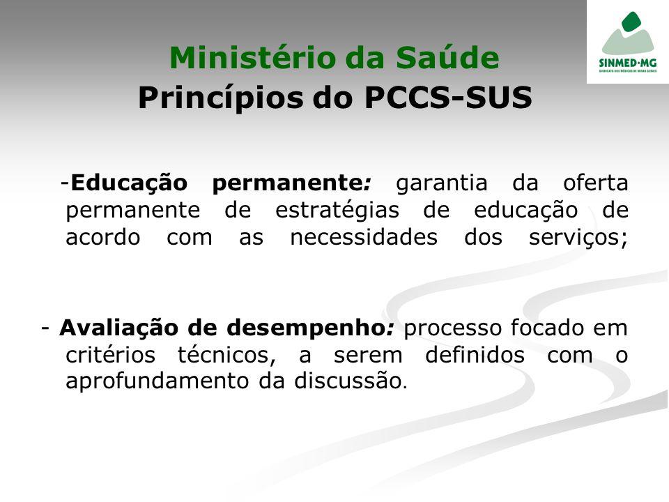 Ministério da Saúde Princípios do PCCS-SUS -Educação permanente: garantia da oferta permanente de estratégias de educação de acordo com as necessidade