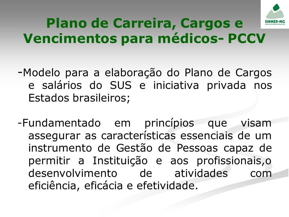 Plano de Carreira, Cargos e Vencimentos para médicos- PCCV - Modelo para a elaboração do Plano de Cargos e salários do SUS e iniciativa privada nos Es