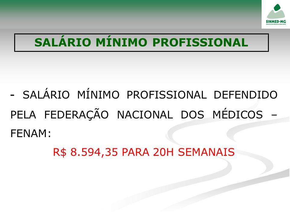 - SALÁRIO MÍNIMO PROFISSIONAL DEFENDIDO PELA FEDERAÇÃO NACIONAL DOS MÉDICOS – FENAM: R$ 8.594,35 PARA 20H SEMANAIS SALÁRIO MÍNIMO PROFISSIONAL