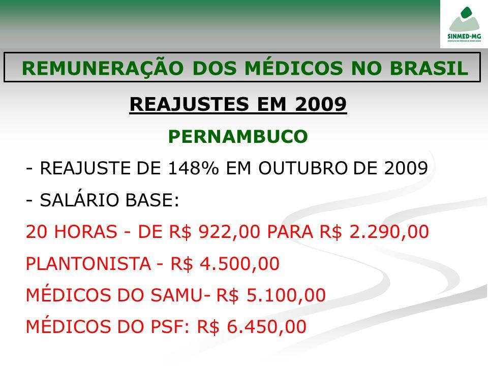 REAJUSTES EM 2009 PERNAMBUCO - REAJUSTE DE 148% EM OUTUBRO DE 2009 - SALÁRIO BASE: 20 HORAS - DE R$ 922,00 PARA R$ 2.290,00 PLANTONISTA - R$ 4.500,00