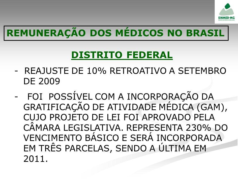 DISTRITO FEDERAL - REAJUSTE DE 10% RETROATIVO A SETEMBRO DE 2009 - FOI POSSÍVEL COM A INCORPORAÇÃO DA GRATIFICAÇÃO DE ATIVIDADE MÉDICA (GAM), CUJO PRO
