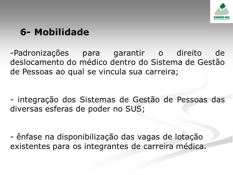 6- Mobilidade -Padronizações para garantir o direito de deslocamento do médico dentro do Sistema de Gestão de Pessoas ao qual se vincula sua carreira;
