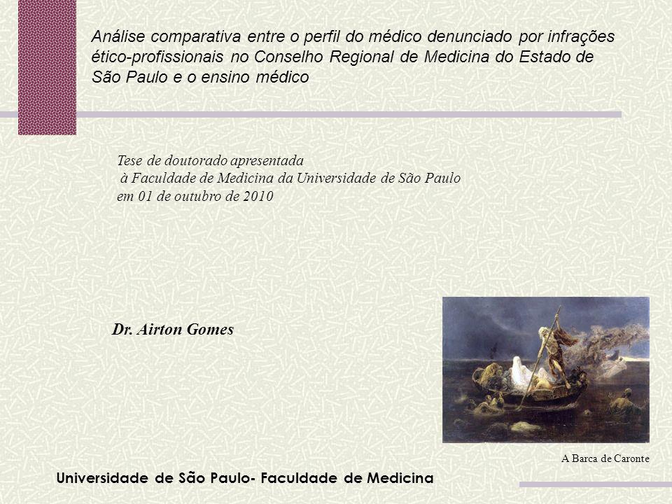 Universidade de São Paulo- Faculdade de Medicina A Barca de Caronte Análise comparativa entre o perfil do médico denunciado por infrações ético-profis