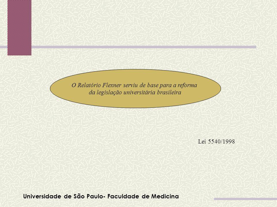Universidade de São Paulo- Faculdade de Medicina Lei 5540/1998 O Relatório Flexner serviu de base para a reforma da legislação universitária brasileir