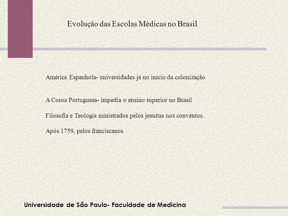 Universidade de São Paulo- Faculdade de Medicina Evolução das Escolas Médicas no Brasil América Espanhola- universidades já no início da colonização A