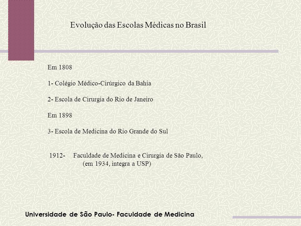 Universidade de São Paulo- Faculdade de Medicina Evolução das Escolas Médicas no Brasil Em 1808 1- Colégio Médico-Cirúrgico da Bahia 2- Escola de Ciru