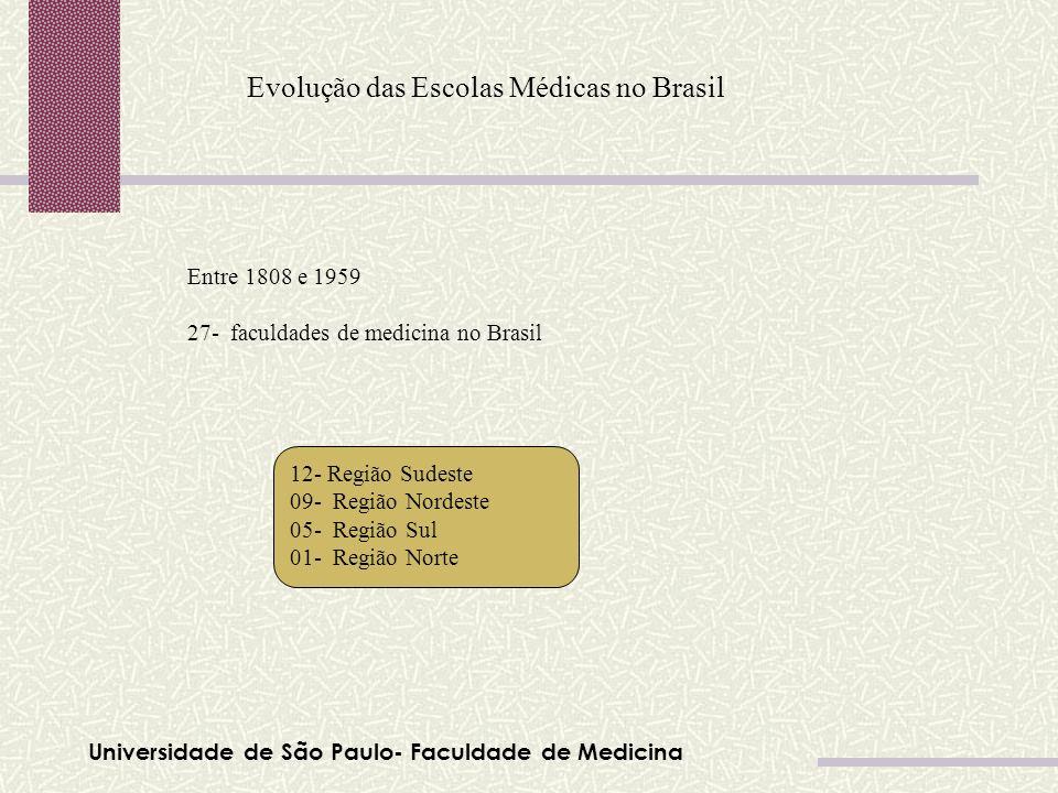 Universidade de São Paulo- Faculdade de Medicina Evolução das Escolas Médicas no Brasil Entre 1808 e 1959 27- faculdades de medicina no Brasil 12- Reg